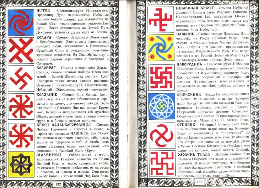 Славянские тату символы и их значения картинки