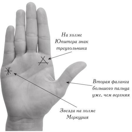 знаки на ладони
