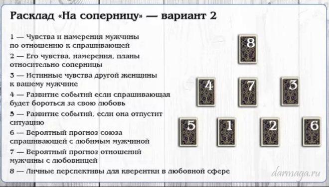 Расклад Таро Соперница